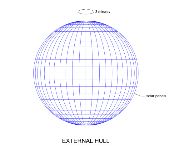 EOS-external-hull