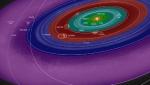 Solar System settlement zones